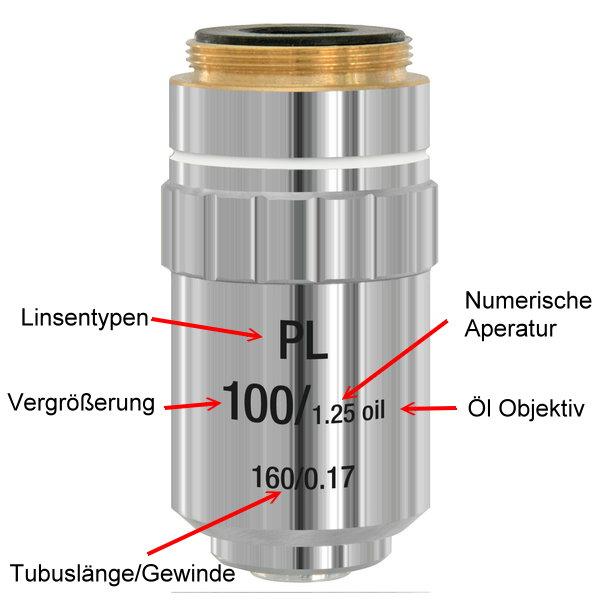 objektivparameter